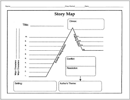 narrative story writing sand creek elementary