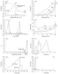 instrumental texture analysis parameters as markers of table grape