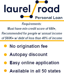 Debt Relief Options Explore Your Options Find Your Browse Your Personal Loan Options For Credit Finder Com