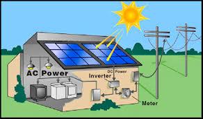 home solar system design home solar power system design solar home