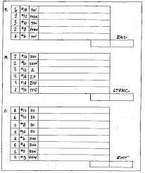 journeyman calculations topics