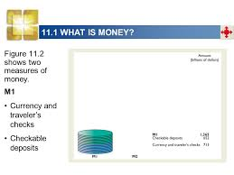 Michigan travelers checks images Part 4 the money economy 11 money and the monetary system chapter jpg