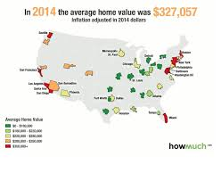 housing prices recovered from 05 lake county appeal