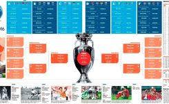 3 check stub templates u2013 free samples examples u0026 formats download