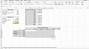 two way data table excel how to perform simple one and two way sensitivity analyses using