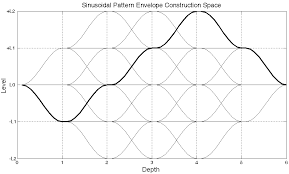 entropy free full text a pattern construction scheme for