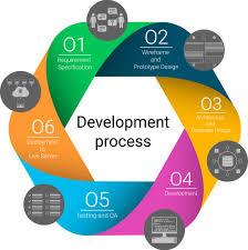Home Design Programs For Ipad 19 Home Design Apps For Ipad Thomas Edison Quot Little Al