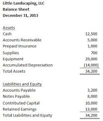 statement of retained earnings u2013 accounting in focus