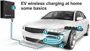 nissan leaf onboard charger wireless charging unleashed