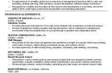 Free Printable Resume Templates Blank Modest Ideas Free Printable Resume Template Blank Interesting