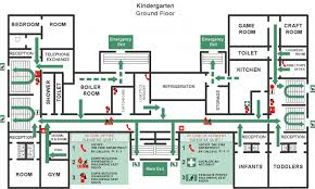 home emergency plan template fire how to conduct drills and design