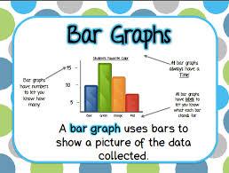 bar graphing poster freeeebies 2nd grade happenings teachers
