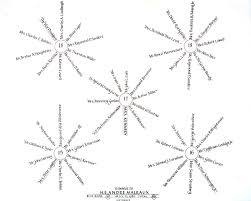 Round Table Seating Capacity Seating Chart For Malraux Dinner John F Kennedy Presidential