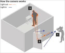 laser camera takes photos around corners bbc news
