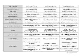 printable worksheets english tenses printable english grammar chart ora exacta co