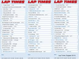 lamborghini car price list strengths and weaknesses hajdunorb