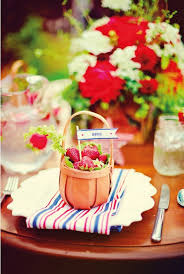 Summer Garden Party Ideas - summer garden party theme u2013 table decorating ideas with strawberries