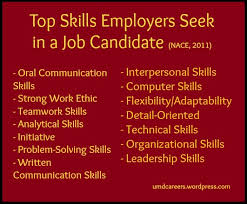 Computer Skills List Resume Highlight Your Skills U2013 Peer Into Your Career