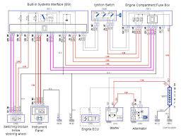 peugeot 206 alternator wiring diagram peugeot wiring diagrams