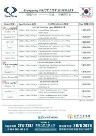 maserati price list 2013 車價表 automomo 貓貓車網