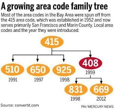 us area codes 408 the 408 set to become the 669 in santa clara county the mercury news
