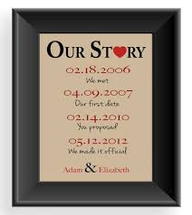 customized anniversary gifts anniversary gift gift for husband important dates