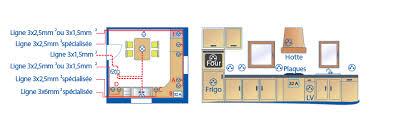 hauteur prise cuisine plan de travail hauteur des prises dans une cuisine superbe norme prise electrique 7