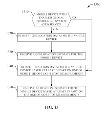 patent us20100278141 access control for macrocell to femtocell