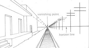 this is a linear perspective with a one point few the vanishing