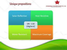 Heat Reflective Spray Paint - starshield best eco friendly solar reflective u0026 insulating high al u2026