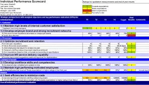 key account template individual performance plan key templates