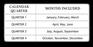 base period for filing unemployment benefits