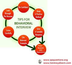 Interview Questions For Help Desk Technician Behavioral Interview Questions Qa Interview Questions