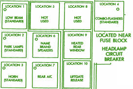 lexus is250 interior fuse box 2009 ford f 150 fuse box map 2010 ford f150 fuse box diagram