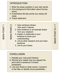 Most famous essay writers Famous essay filipino writers We college essay  topics to write about Famous SlideShare