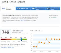 trans union credit bureau free credit monitoring with credit karma and credit sesame