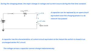 during the charging phase the major change in voltage and cur occurs during the first