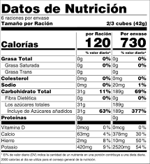blank nutrition facts template axxya products