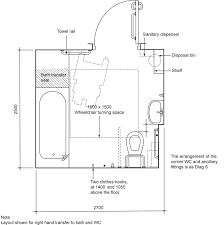 wheelchair accessible bathroom design handicap bathrooms specifications bentyl us bentyl us
