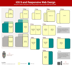 ios 9 safari and the web 3d touch new responsive web design