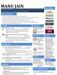 The Best Resume by Fresher Jobs 5 Resume Templates To Get A Call Amcat Blog Job