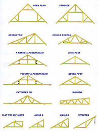 best 25 roof trusses ideas on pinterest roof truss design roof
