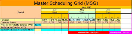 Schedule Template In Excel Excel Production Schedule Template Projectmanagementinn