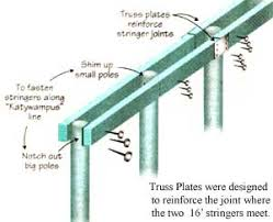 Truss Spacing Pole Barn How To Build An Inexpensive Pole Barn Diy Mother Earth News