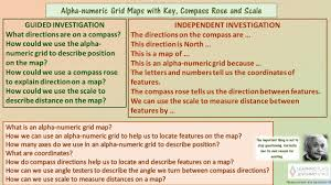 What Is A Map Scale Measurement And Geometry 43 North South East West South East South