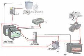 rv power converter wiring diagram wiring diagram