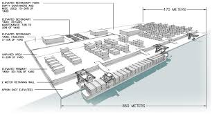 150 Meters To Yards Jmse Free Full Text Cost And Materials Required To Retrofit Us