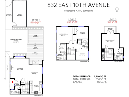 832 east 10th avenue vancouver weeks real estate