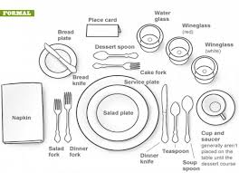 Proper Table Setting Silverware Marvellous Proper Silverware Layout Ideas Best Image Engine