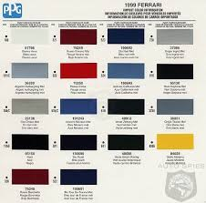 automotive color chart 2017 grasscloth wallpaper